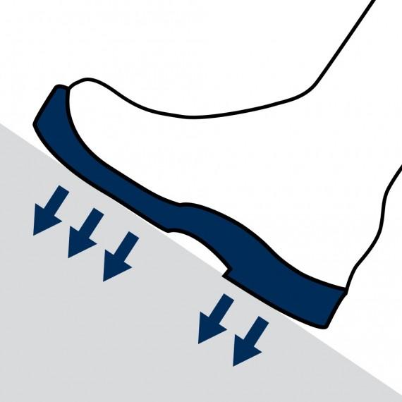 Anti-skli såle holder deg på bena under vanskelige forhold